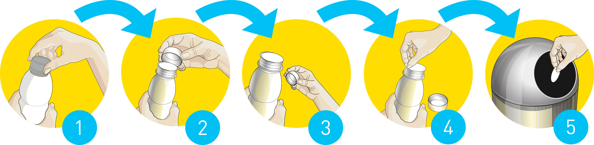 Traditional method of opening sealed aluminium packages