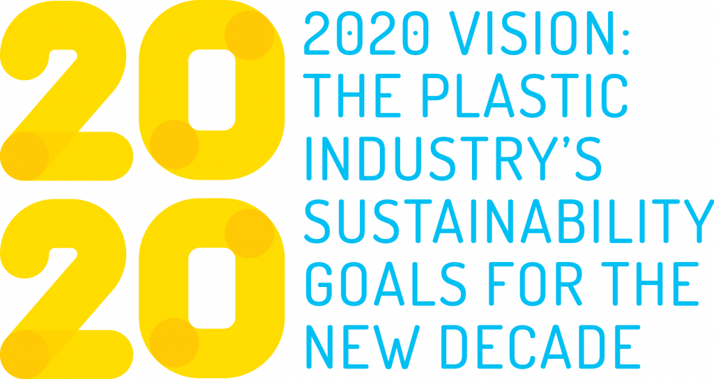 2020 Vision: The Plastic Industry's Sustainability Goals For The New Decade